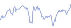accenture chart