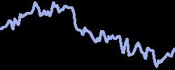 cadjpy chart