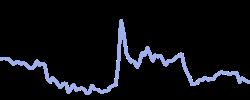 chkenergy chart