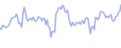 eateelauder chart