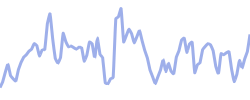 exxon chart