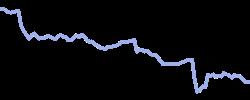 geelyauto chart