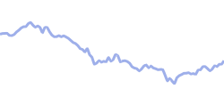 hasbro chart