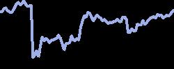 kimberlyc chart