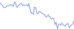macys chart