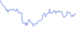 marksspencer chart