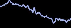 tencentmusicent chart